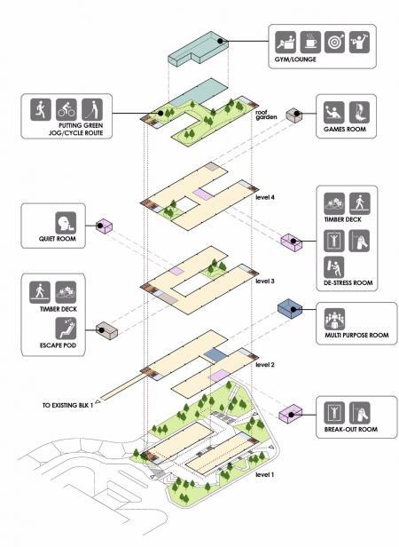 设计感购物中心设计参考图片