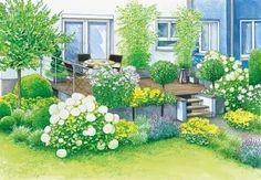 高端庭院灵感图