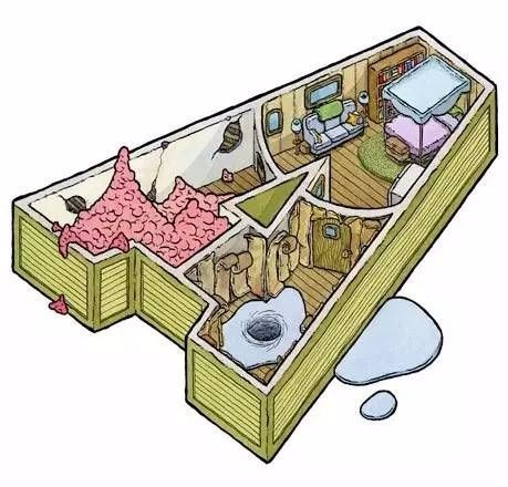 经典室内设计如何设计