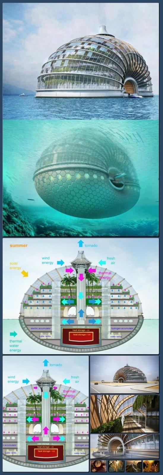 流行未来建筑